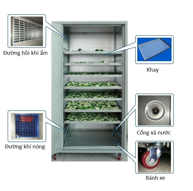 Tủ sấy lạnh HTL-02 - Máy sấy Hai Tấn